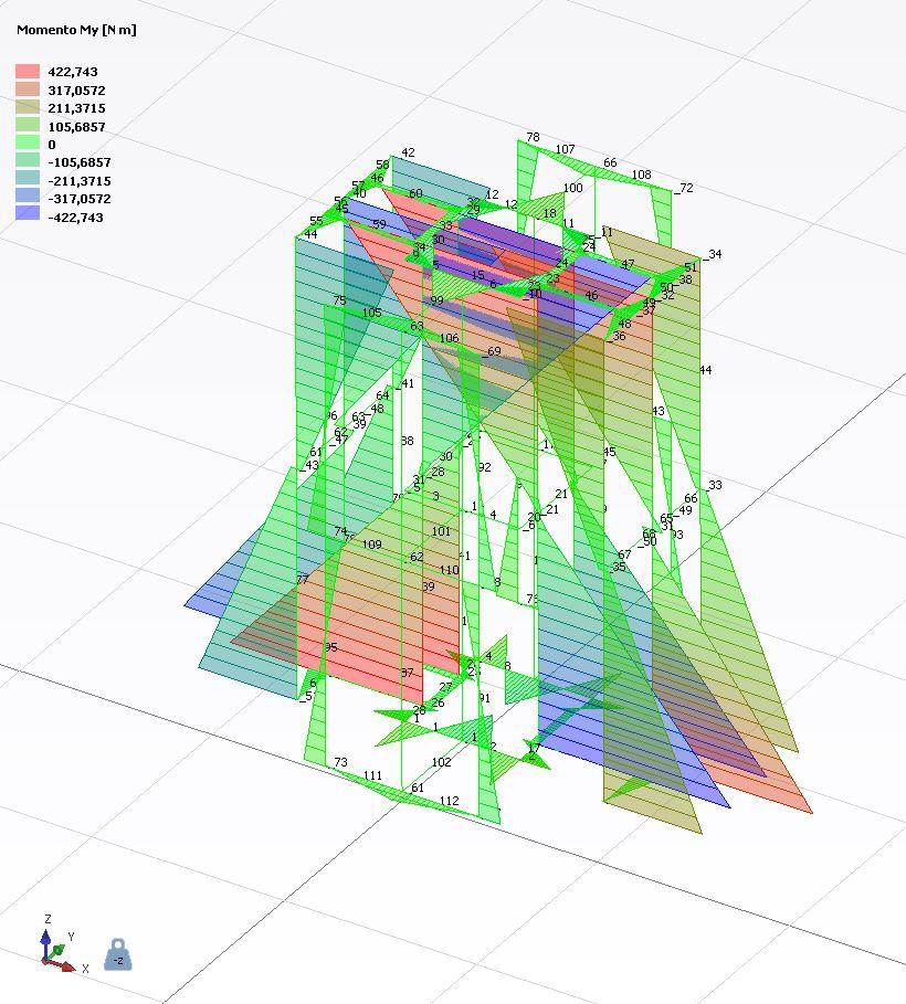 3d-progettazione-gmvision